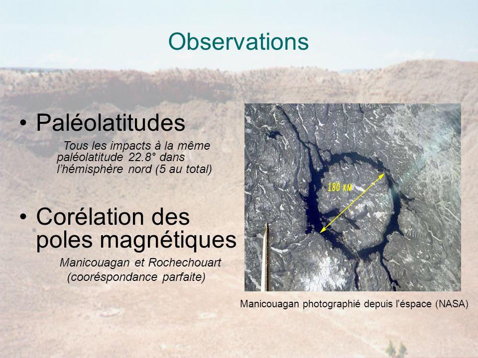 Corélation des poles magnétiques