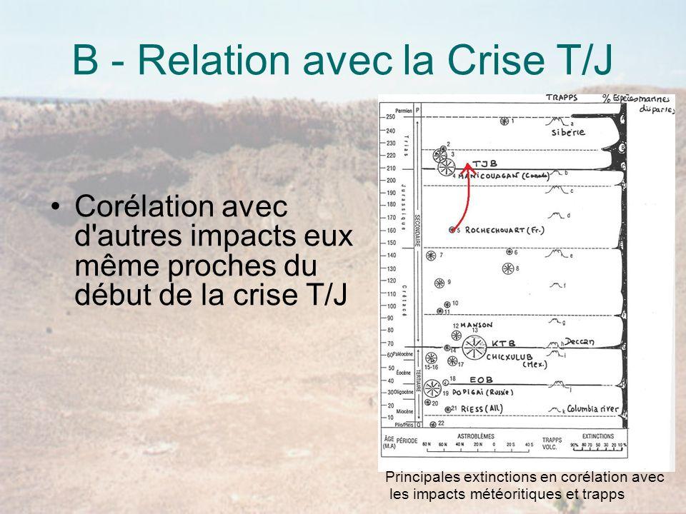 B - Relation avec la Crise T/J