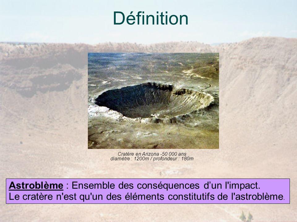 Définition Astroblème : Ensemble des conséquences d'un l impact.