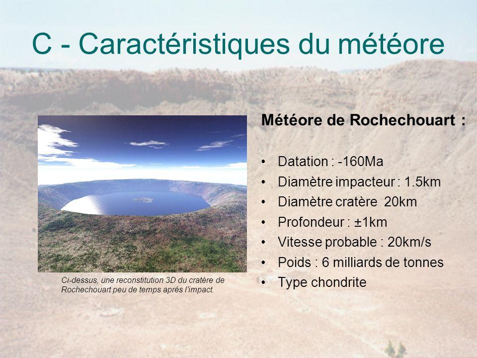 C - Caractéristiques du météore