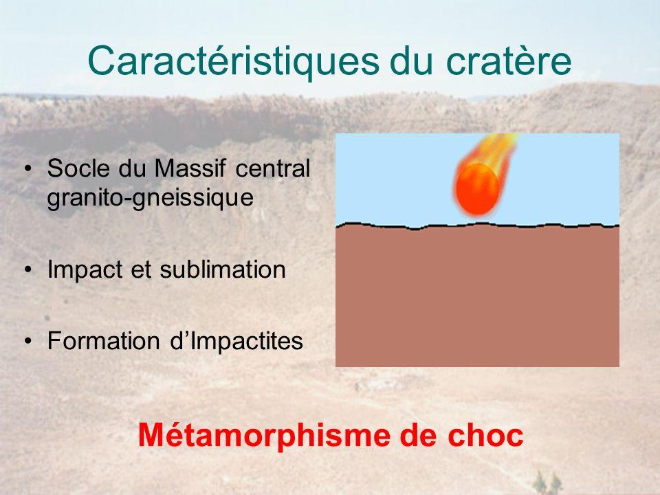 Caractéristiques du cratère