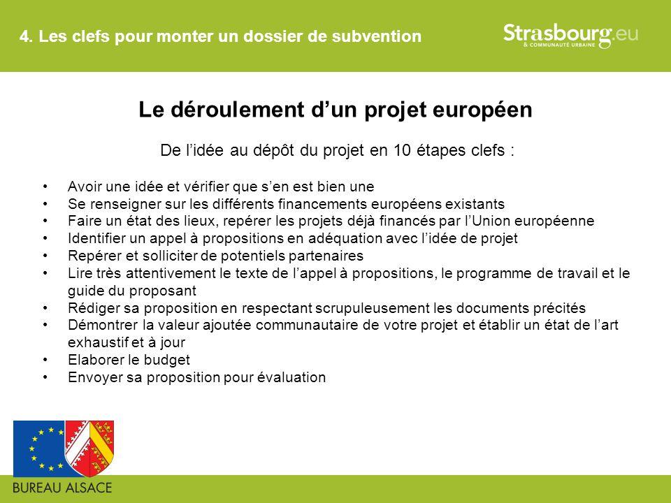 Le déroulement d'un projet européen