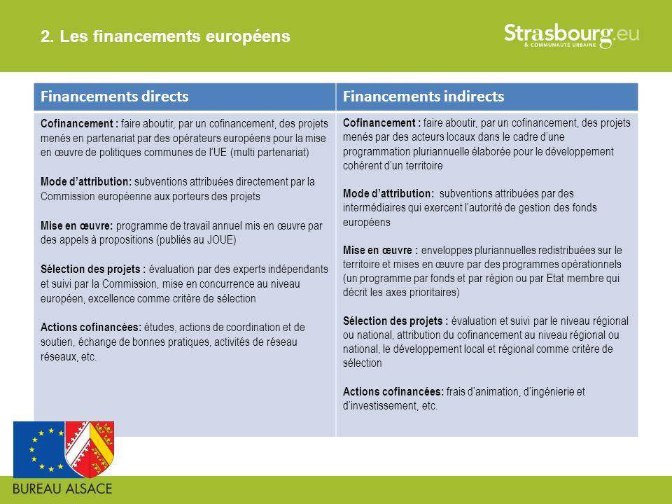2. Les financements européens