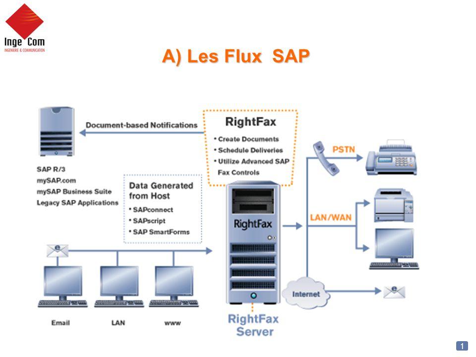 A) Les Flux SAP