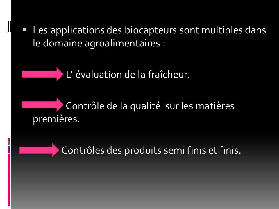 Les applications des biocapteurs sont multiples dans le domaine agroalimentaires :