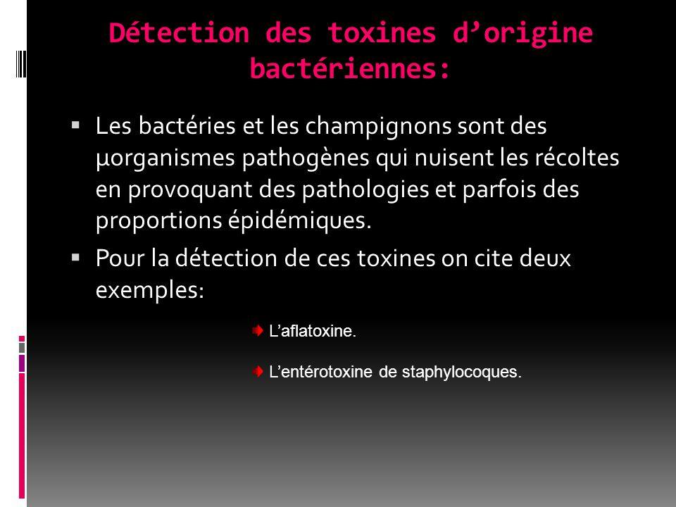 Détection des toxines d'origine bactériennes: