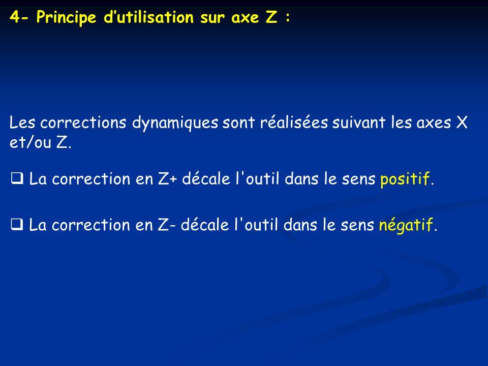 4- Principe d'utilisation sur axe Z :