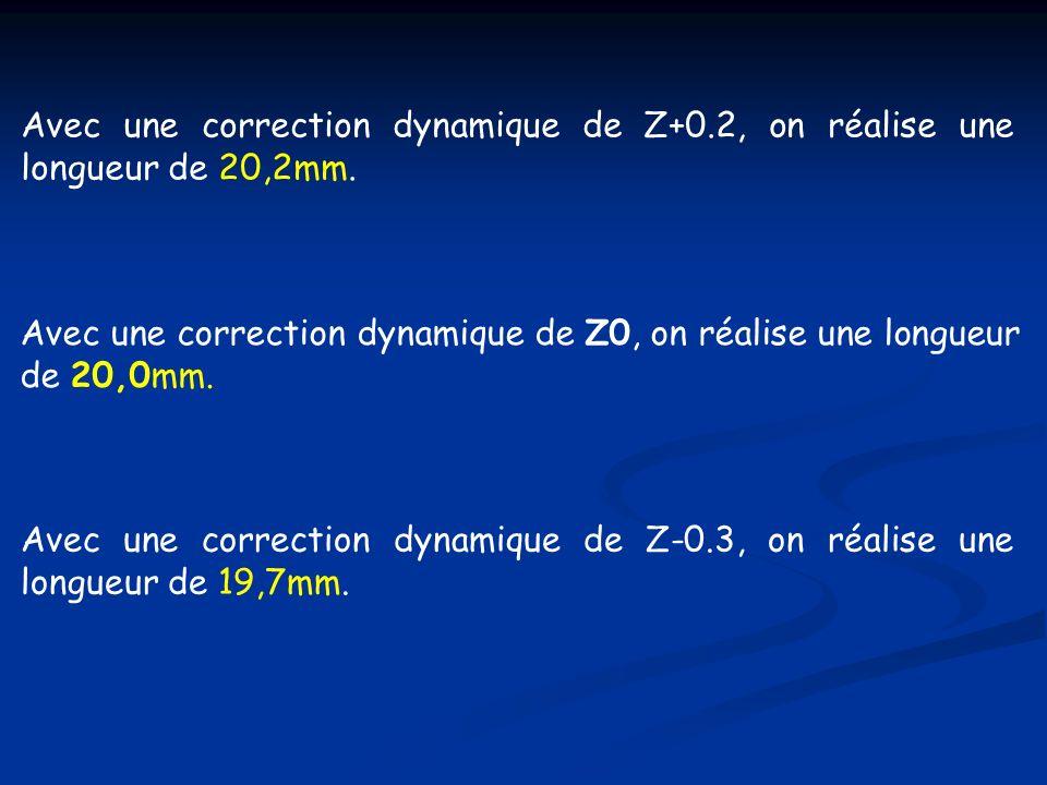 Avec une correction dynamique de Z+0