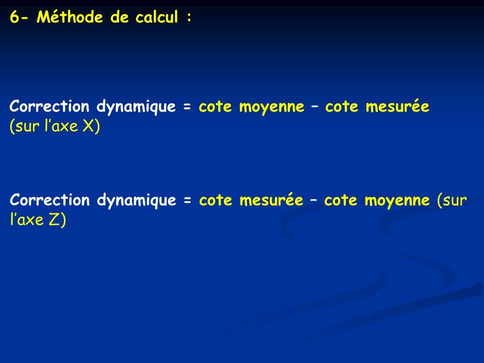 6- Méthode de calcul : Correction dynamique = cote moyenne – cote mesurée (sur l'axe X)