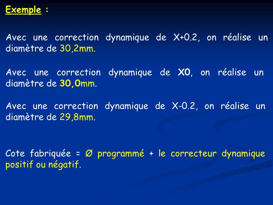Exemple :Avec une correction dynamique de X+0.2, on réalise un diamètre de 30,2mm.
