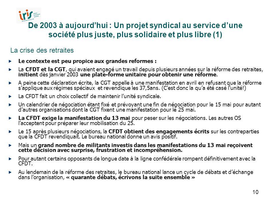 De 2003 à aujourd'hui : Un projet syndical au service d'une société plus juste, plus solidaire et plus libre (1)
