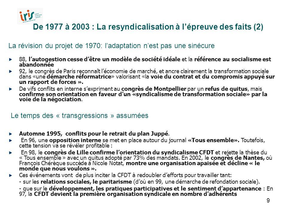 De 1977 à 2003 : La resyndicalisation à l'épreuve des faits (2)