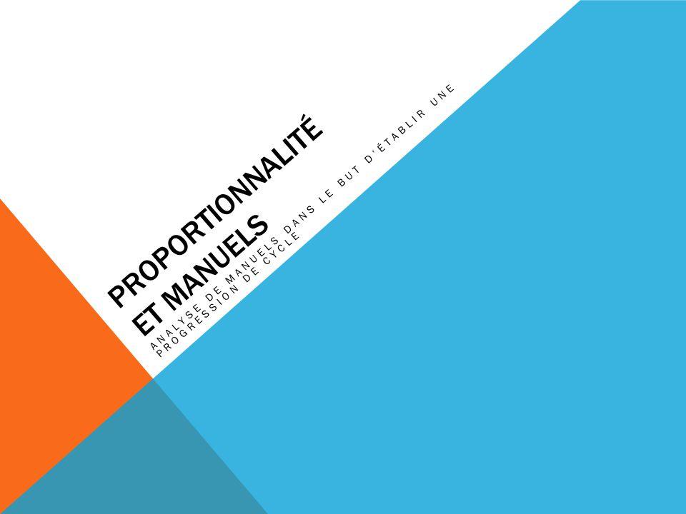 Proportionnalité et manuels