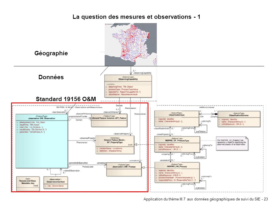 La question des mesures et observations - 1