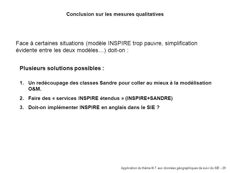 Conclusion sur les mesures qualitatives