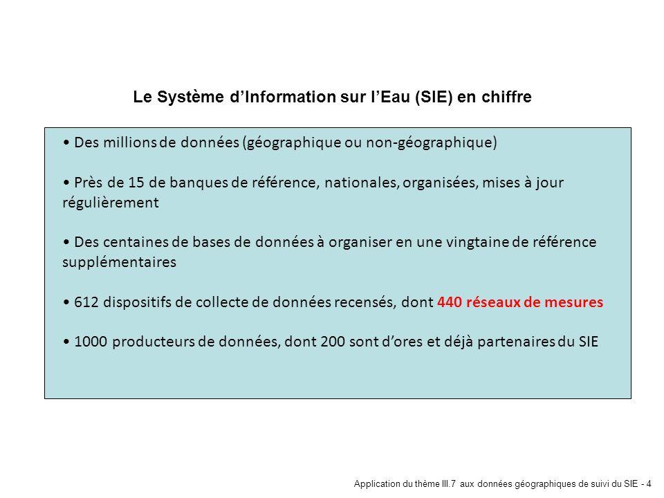 Le Système d'Information sur l'Eau (SIE) en chiffre