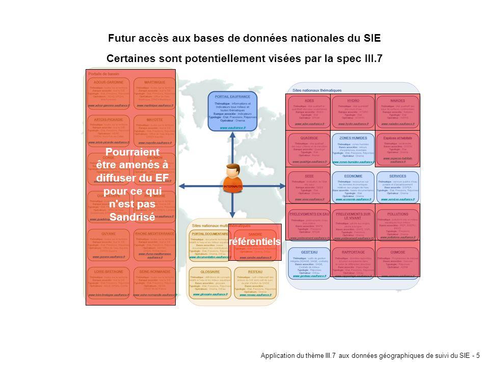 Futur accès aux bases de données nationales du SIE