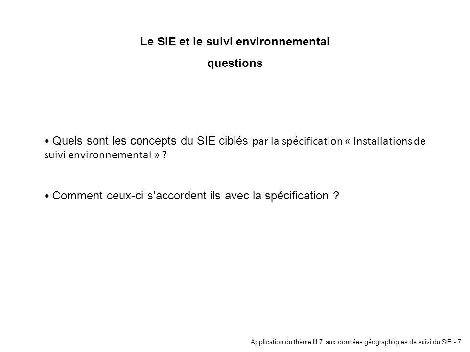 Le SIE et le suivi environnemental