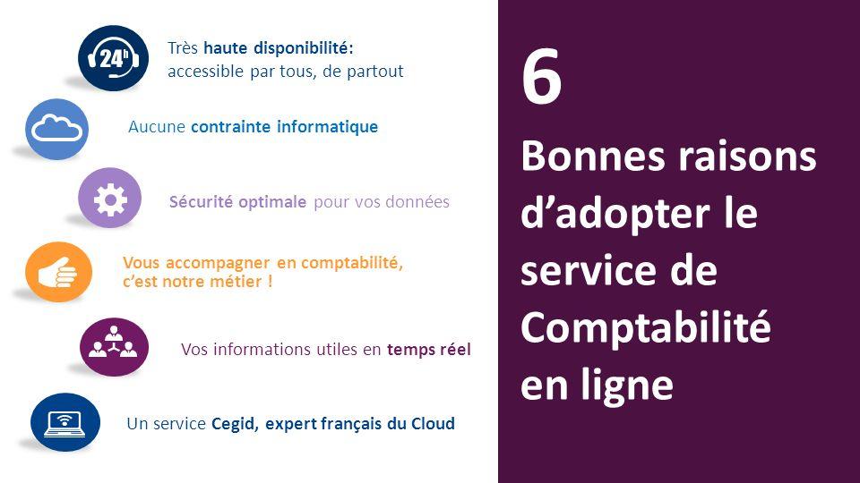 6 Bonnes raisons d'adopter le service de Comptabilité en ligne