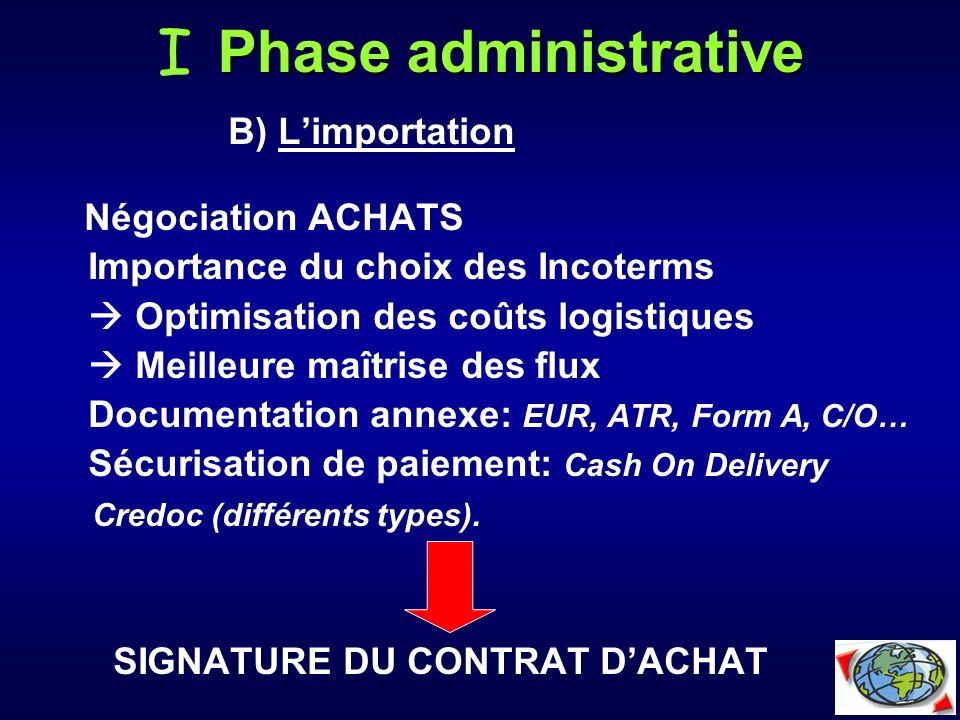 I Phase administrative B) L'importation Négociation ACHATS