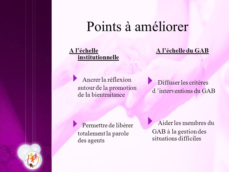 Points à améliorer  Diffuser les critères d 'interventions du GAB