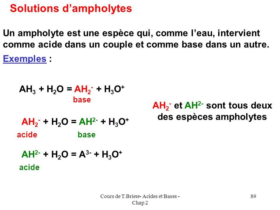 AH2- et AH2- sont tous deux des espèces ampholytes