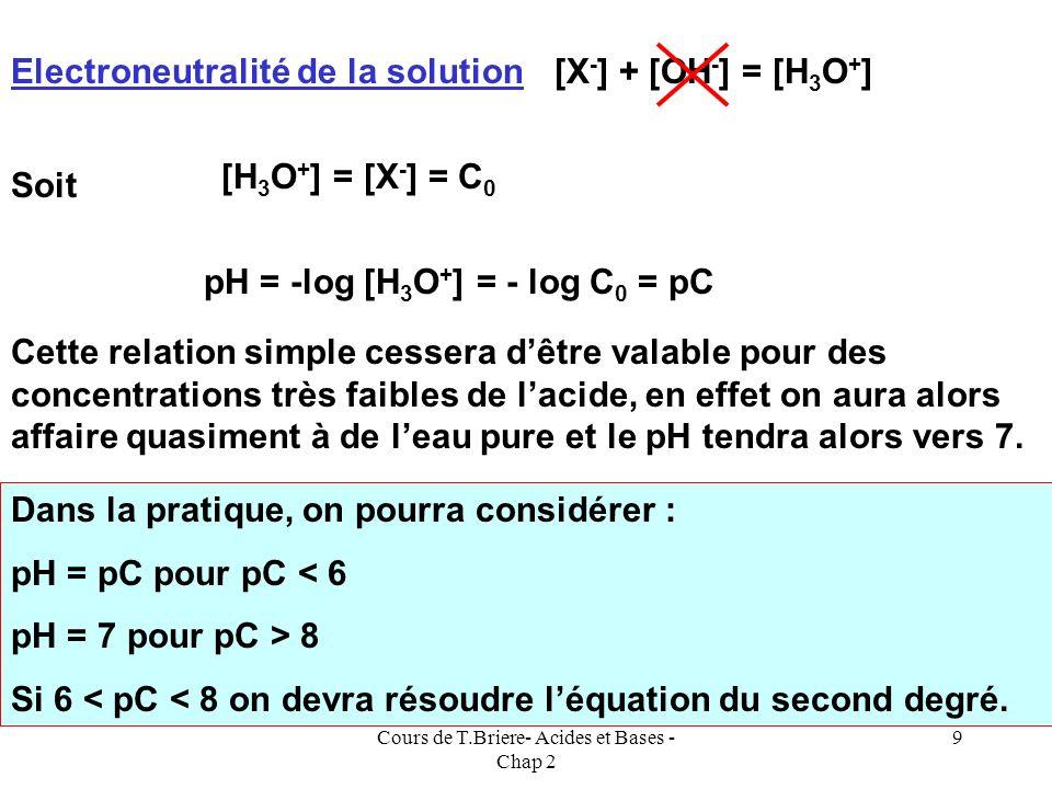 Cours de T.Briere- Acides et Bases - Chap 2