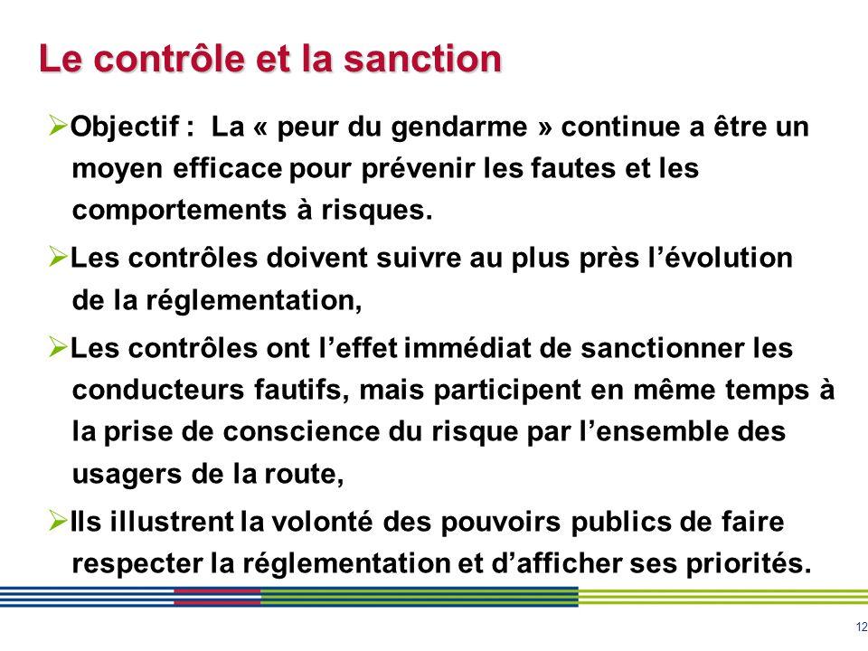 Le contrôle et la sanction