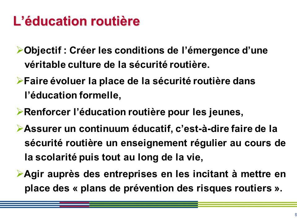 L'éducation routière Objectif : Créer les conditions de l'émergence d'une véritable culture de la sécurité routière.