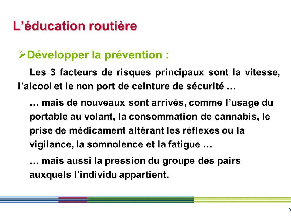 L'éducation routière Développer la prévention :