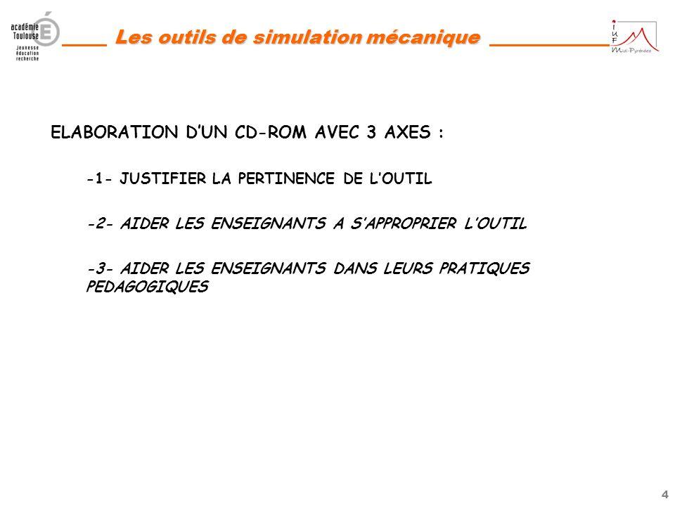 ELABORATION D'UN CD-ROM AVEC 3 AXES :