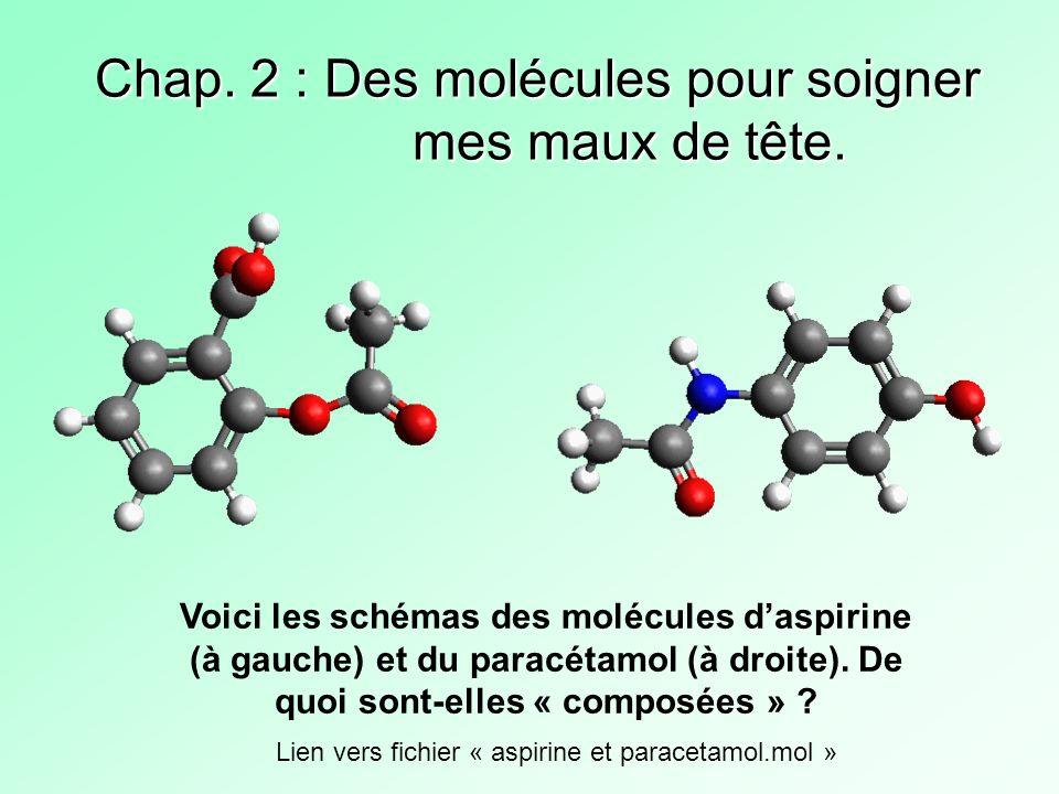 Chap. 2 : Des molécules pour soigner mes maux de tête.