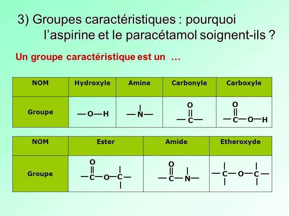 3) Groupes caractéristiques : pourquoi l'aspirine et le paracétamol soignent-ils