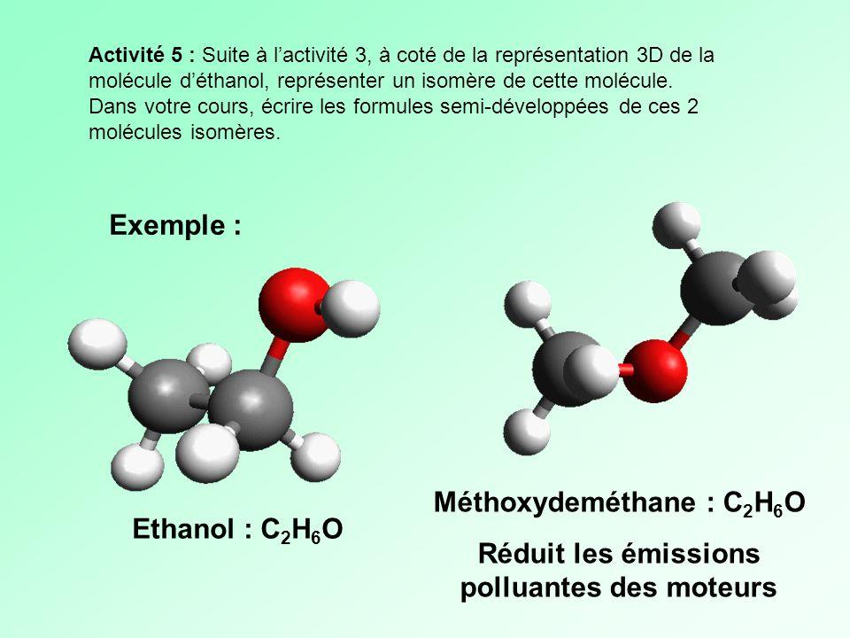Méthoxydeméthane : C2H6O Réduit les émissions polluantes des moteurs