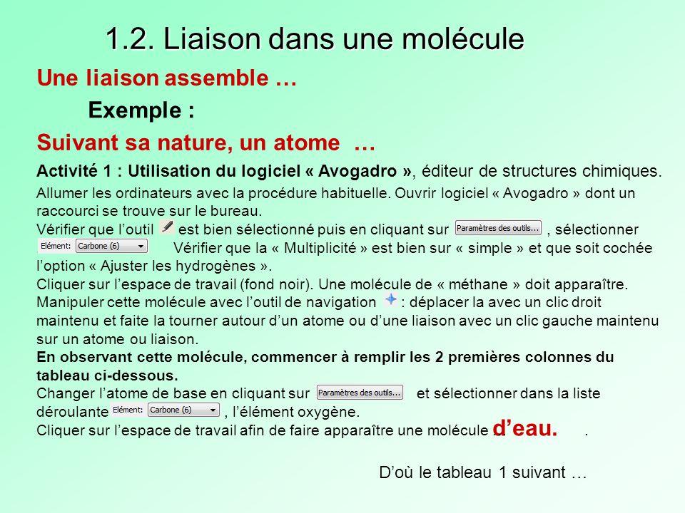 1.2. Liaison dans une molécule