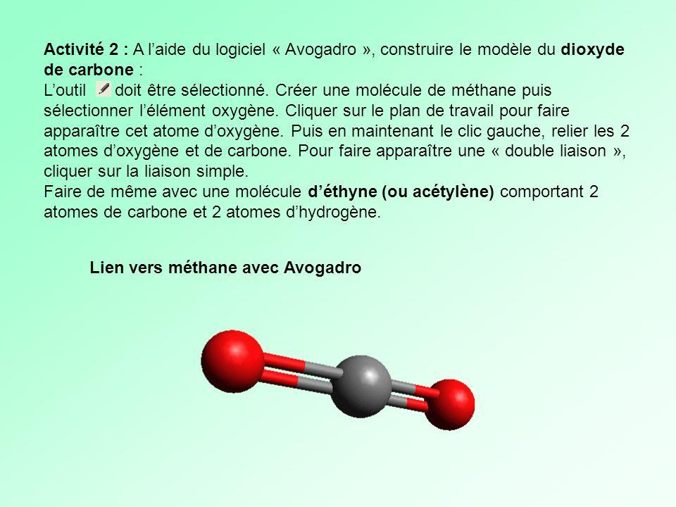 Activité 2 : A l'aide du logiciel « Avogadro », construire le modèle du dioxyde de carbone :