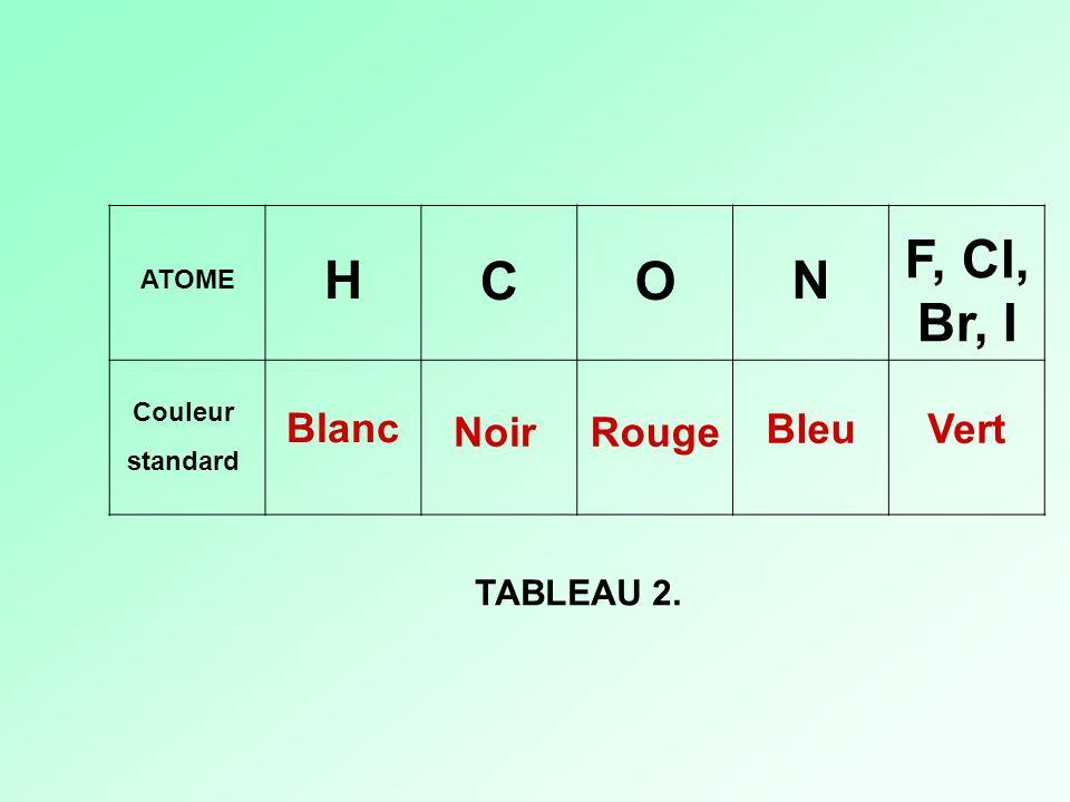 F, Cl, Br, I H C O N Blanc Noir Rouge Bleu Vert TABLEAU 2. ATOME