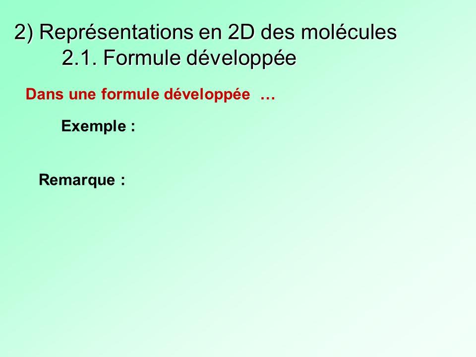 2) Représentations en 2D des molécules 2.1. Formule développée