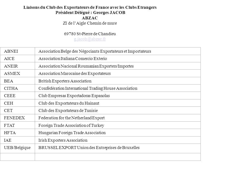 Association Belge des Négociants Exportateurs et Importateurs