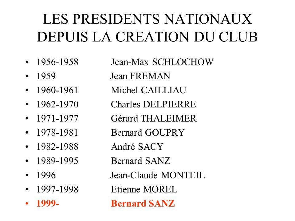 LES PRESIDENTS NATIONAUX DEPUIS LA CREATION DU CLUB