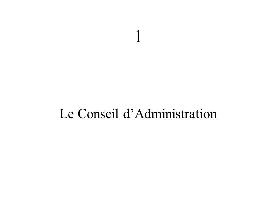 Le Conseil d'Administration