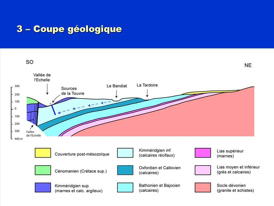 3 – Coupe géologique