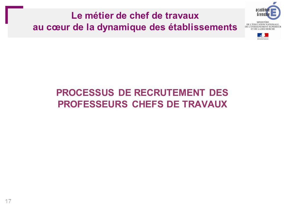 PROCESSUS DE RECRUTEMENT DES PROFESSEURS CHEFS DE TRAVAUX