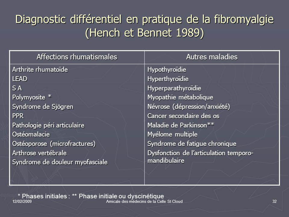 Diagnostic différentiel en pratique de la fibromyalgie (Hench et Bennet 1989)