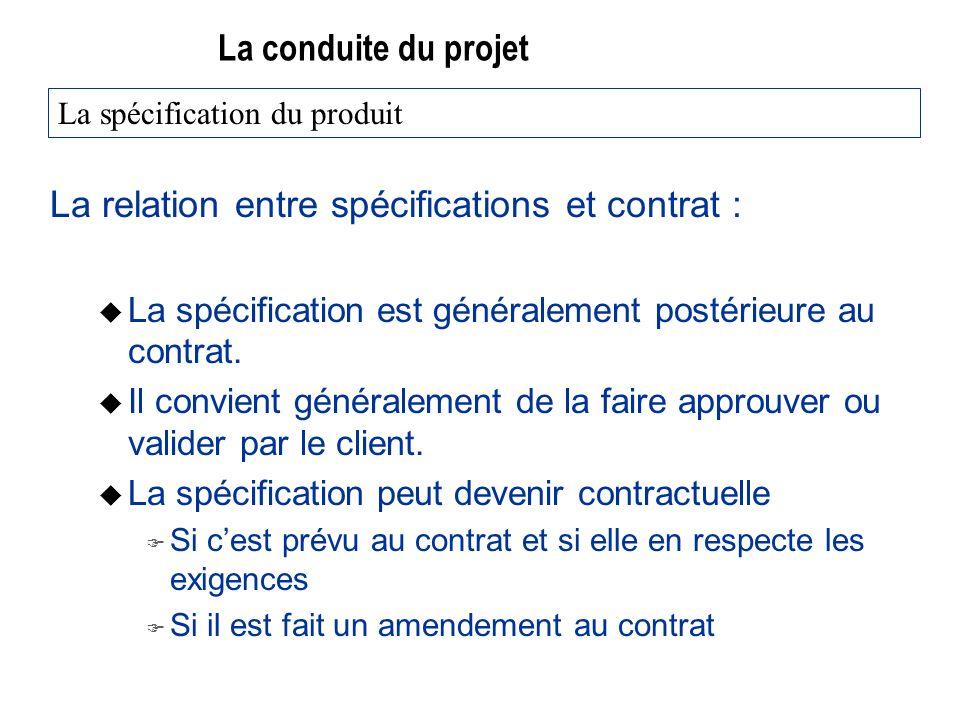 La relation entre spécifications et contrat :