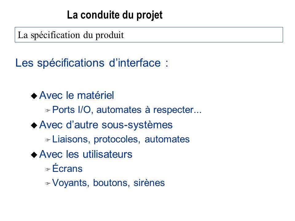 Les spécifications d'interface :