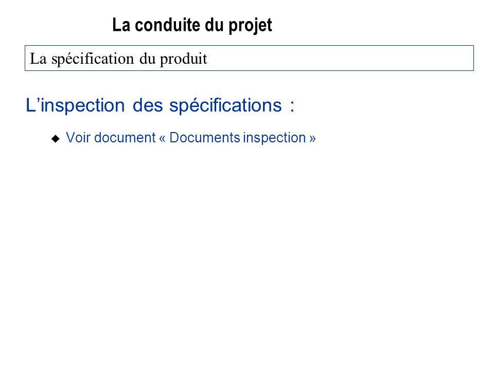 L'inspection des spécifications :