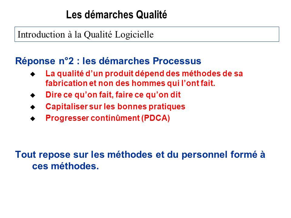Les démarches Qualité Introduction à la Qualité Logicielle