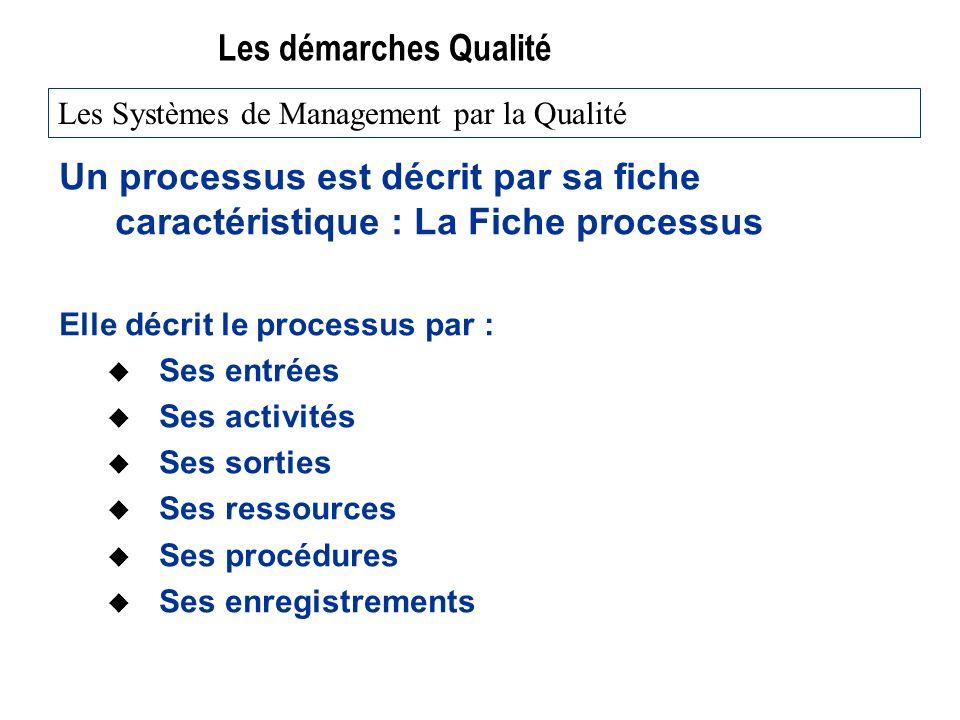 25/03/2017 Les démarches Qualité. Les Systèmes de Management par la Qualité.