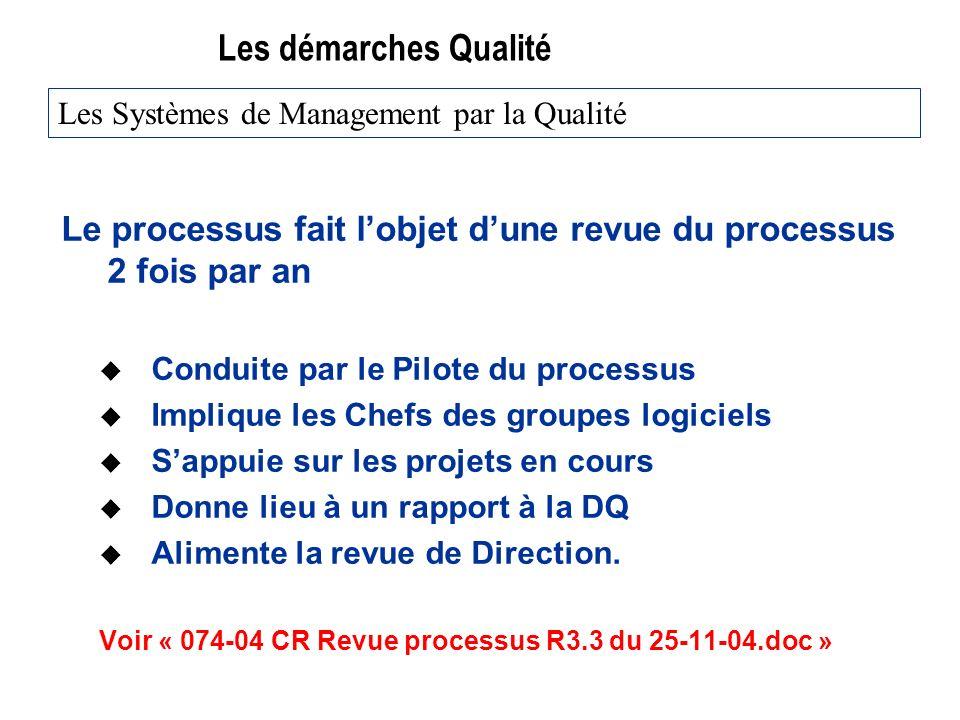 25/03/2017 Les démarches Qualité. Les Systèmes de Management par la Qualité. Le processus fait l'objet d'une revue du processus 2 fois par an.